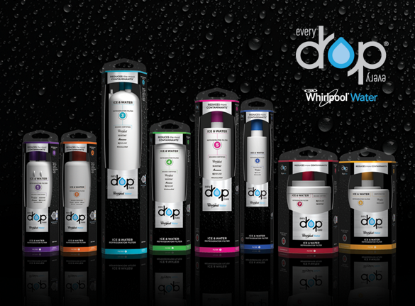 EveryDrop product lineup Canada